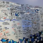 Scribe's board at CMU ideas lab, WEF 2016