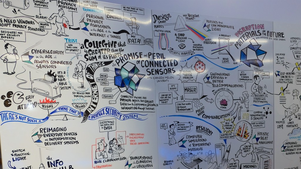 Scribe's board at CMU ideas lab, WEF 2016